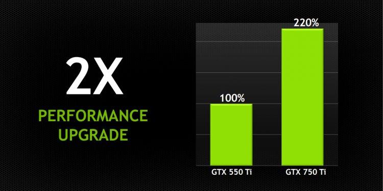 Gtx 550 ti firmware update
